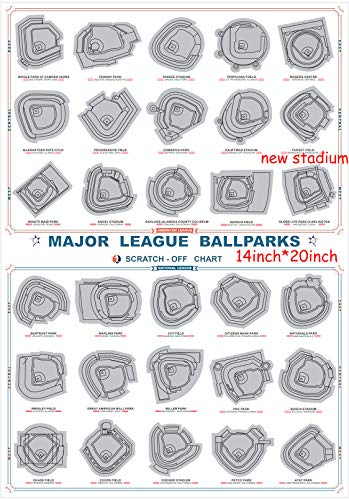 Major League Ballparks Scratch-Off Chart, Baseball Stadium Wall Poster 14 x 20 inch