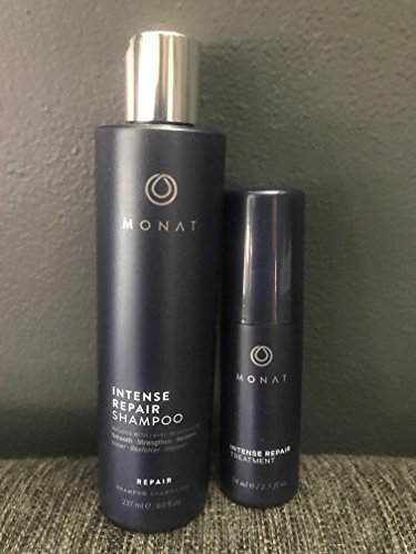 Monat Reviews​​​