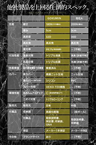 GOKUMIN『高反発マットレスForMen』