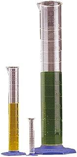 Nalgene 3663-1000 Polymethylpentene Graduated Cylinder With PP Base 1000mL Capacity