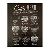 'Coffee Menu- Know Your Coffee'- Chalk Coffee Sign Replica- 8 x 10's Print Wall Art- Ready to Frame. Home Dcor-Coffee Decor-Kitchen Wall Decor. Perfect For Coffee Bar and Gift for the Coffee Lovers.