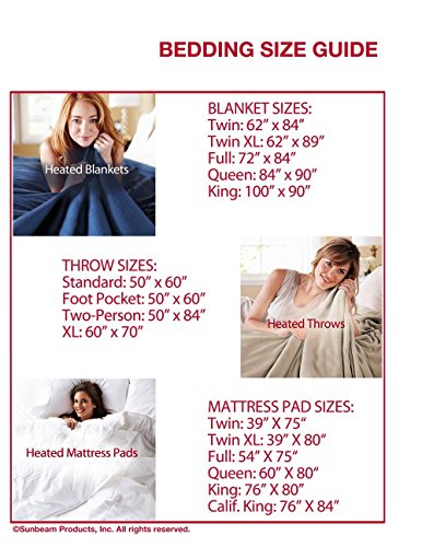 Sunbeam Heated Mattress Pad | Water-Resistant, 10 Heat Settings, Full