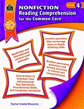 Teacher Created Resources Nonfiction Reading Comprehension for the Common Core Book, Grade 4