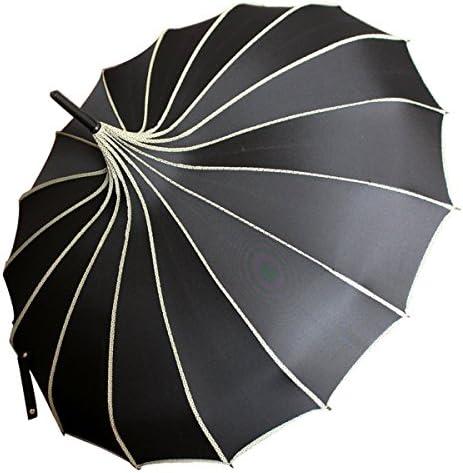 Aesthetic umbrella _image2