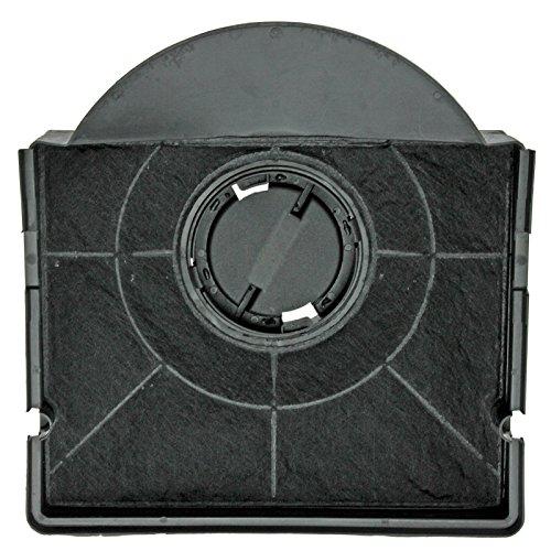 SPARES2GO CHF303 Type Houtskool Koolstof Geurfilter voor IKEA Cooker Hood Ventilator