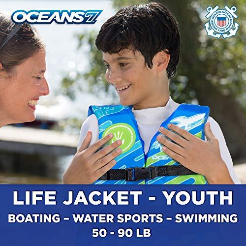 Best Life Jacket For Ocean Swimming