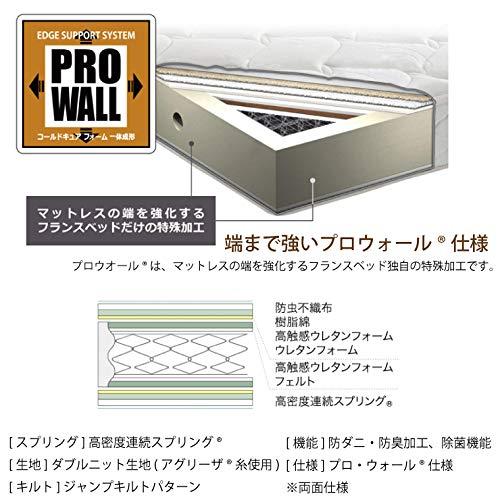 フランスベッドAg-PW-EXCマットレスベッドマットフランスベッドマットレスベッド寝具ソフトマットレスウレタンプロウォールキュリエスAg(セミシングル)