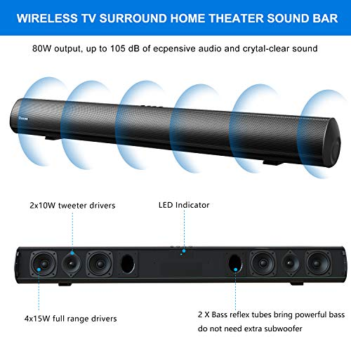 Wohome Soundbar, TV Sound Bar with Bluetooth and 3D Surround Sound(40-Inch, 105dB, Remote Control, Deep Bass, Wall-mountable, 2020 Updated, Model S9920)