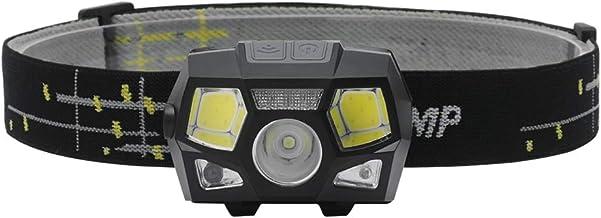 Hoofdlamp Led Koplamp Bewegingssensor Ultra Bright Hard Hat Hoofd Lamp Krachtige Koplamp USB Oplaadbare Waterdichte Zaklamp