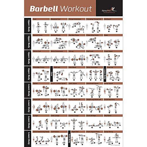 Poster de Culturismo Gym Sport Fitness Barbell Workout Poster and Prints Ejercicio Tabla de Entrenamiento Arte de la Pared Estilo nórdico Decoracion del hogar 50x70cmx1 Sin Marco