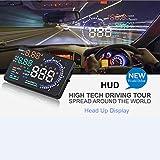 Coche Head Up Display HUD OBD2 + Sistema GPS Velocímetro multifunción Suspensión Proyector de Parabrisas para Kia Ceed Odómetro dedicado Pantalla Reflectante HD