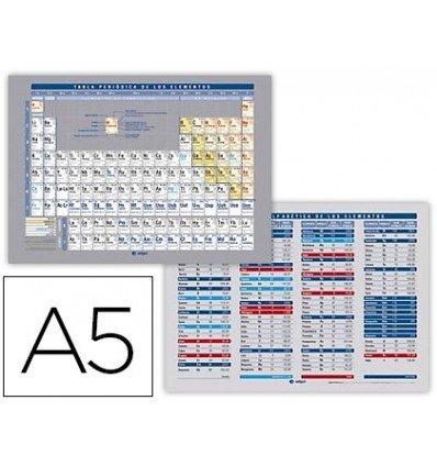 Edigol 1007 - Tabla periódica de elementos, A5