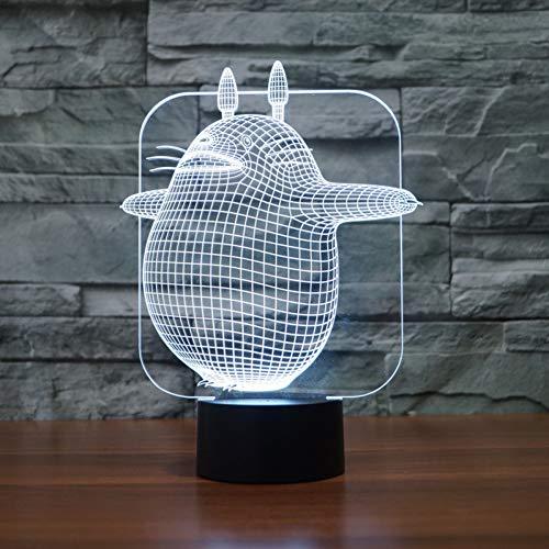 LPHMMD Nacht Licht 3D Led Nachtlampje Schattig Mijn Buurman Totoro Stijl e Lamp Baby Slapen Licht Kleur Veranderende Bureau Lamp Touch Button