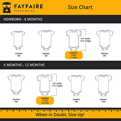 Product Image 2: Fayfaire Baptism Gifts for Boys   Girls Christening Outfit Bodysuit   Blessed NB-2T