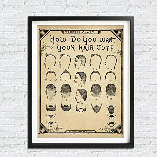 Terilizi Kaptafel voor mannen, modieus, bedrukt, kapsalon, muurkunst, canvas, decoratie, haar, stylish, geschenk antiek, barbier, 60 x 80 cm, zonder lijst