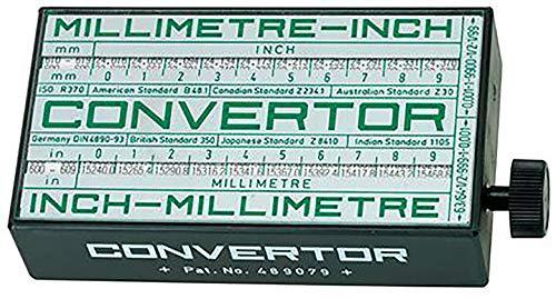 Massumrechner Convertor FORMAT