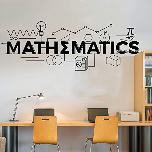 Tianpengyuanshuai muurstickers, motief citaat, wismatisch, voor school, wiskunde, behang, studio, familie, muurstickers, vinyl, waterdicht