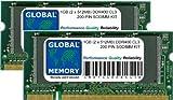 1 GB (2 x 512 MB) DDR400 MHz PC3200 200 Pines SODIMM Memory RAM Kit para LAPTOPS/NOTEBOOKS