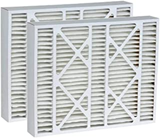 Tier1 19x20x4-1/4 Merv 11 Replacement for Day & Night Air Filter 2 Pack