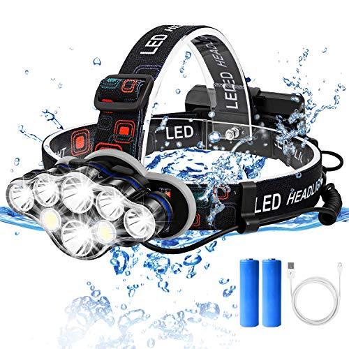 ANGGO Torcia Frontale LED, 8 LED Lampada Frontale Ricaricabile USB, Lampada da Testa Super luminoso Luce da Testa Luce Frontale con 8 Modalità di Illuminazione per Campeggio, Ciclismo, Pesca, Corsa