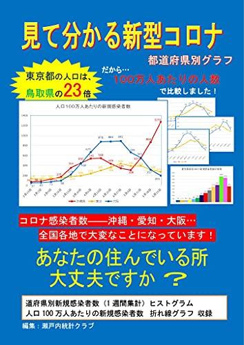 mitewakaru sinngatakorona: todouhukenbetu gurahu (Japanese Edition)