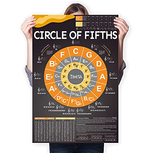 Circle of Fifths Poster Chart for Guitar Keyboard Piano, The Chord Wheel and Music Theory Poster for Beginner and Teachers, Music Reference Poster for Wall Art, Large Poster Printed Waterproof Paper