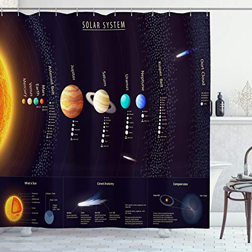 Ambesonne Outer Space Shower Curtain, Solar System Scientific Information...