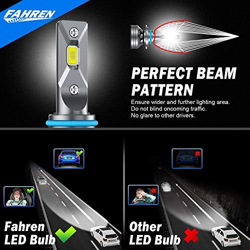 Fahren 9005/HB3 LED Bulb