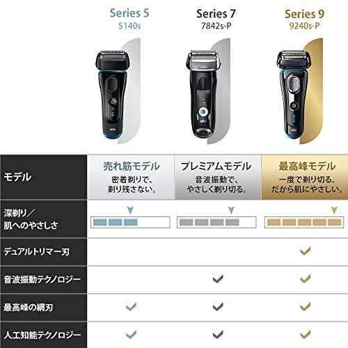 『ブラウン メンズ電気シェーバー シリーズ7 7842s-P 4カットシステム 水洗い/お風呂利用可』の7枚目の画像