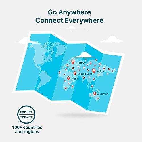 TP-Link M7200 4G LTE-Advanced Mobiler WLAN-Router / Hotspot – Schwarz