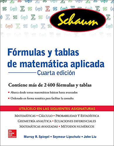 Formulas y tablas de matematica aplicada