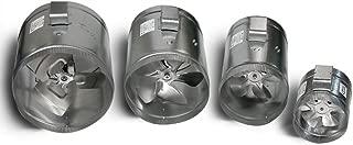 Tjernlund EF-8 Duct Booster Fan, 300 CFM, 120V