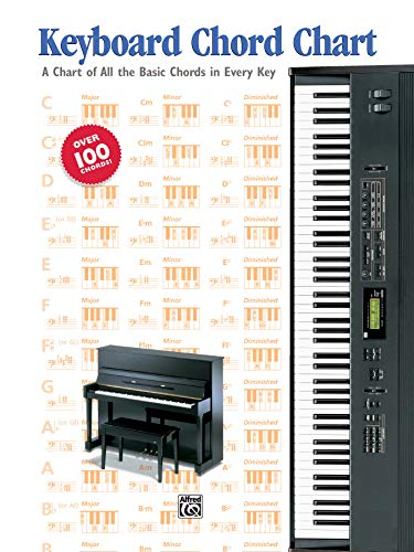 Keyboard Chord Chart: A Chart of all the Basic Chords in every Key