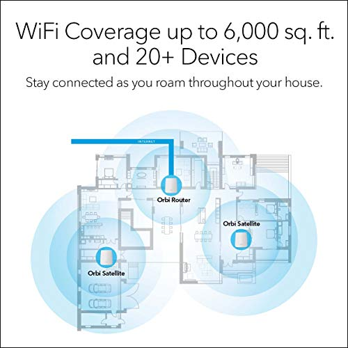 NETGEAR Orbi Tri-band Whole Home Mesh WiFi System with 2.2Gbps speed (RBK23) – Router & Extender replacement covers up to 6,000 sq. ft., 3-pack includes 1 router & 2 satellites