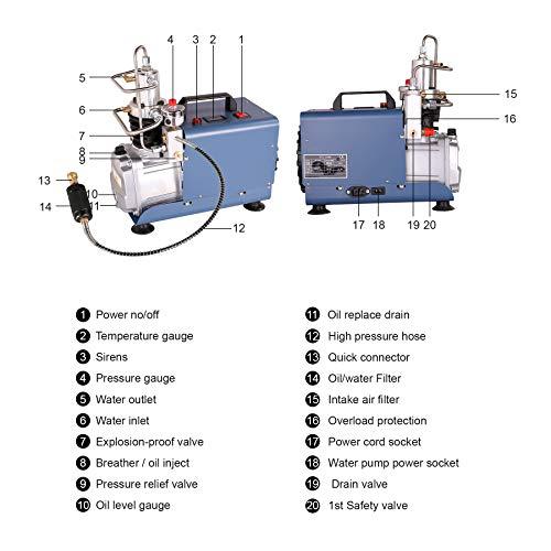 Sfeomi Compresor de Aire de Alta Presión 1800W Bomba Eléctrica de Alta Presión 30MPa 4500PSI Bomba de Compresor de Aire PCP Air Compressor Pump (Presión ajustable)