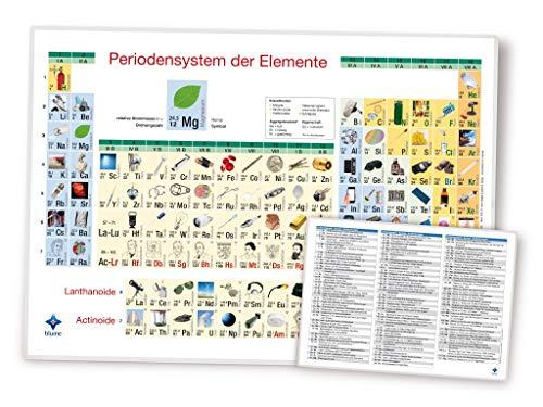 Bilder-Periodensystem der Elemente, DIN A4: robuste kaltkaschierte (PET-)Schutzfolie