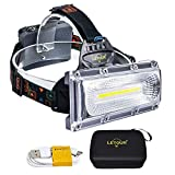 Led Headlamps Review and Comparison