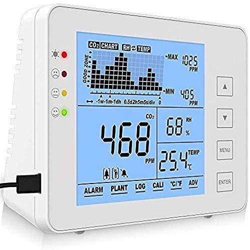 MIZUAN Co2 Verkehrsalarm Indoor Co2 Meter Temperatur Und Relative Feuchtigkeit Wand Montierbar Kohlendioxid Detektor Luft QualitäT Monitor Sensor