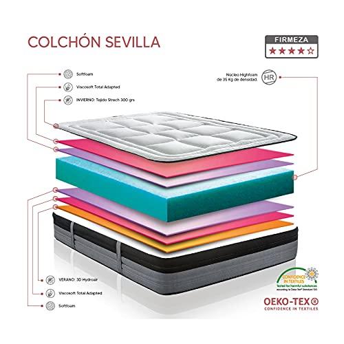 Supercolchon®- Colchón Viscoelástico Sevilla, máxima firmeza de 26 cm de Altura, Gama Alta, Reversible Verano Invierno, núcleo HR, Tratamiento antiacaro. (105_x_190_cm)