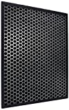 Air Carbon Filters Review and Comparison