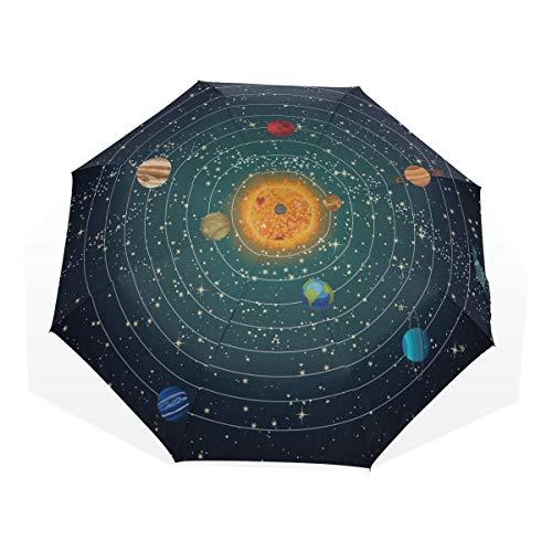 Travel Umbrella Amazing Solar System Space 3 Fold Art Umbrellas(outside Printing) Rain Umbrella For Kids Sun Travel Umbrella Best Traveling Umbrella