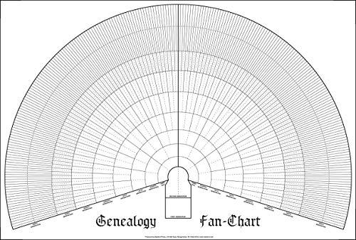 10 generation pedigree chart - 9