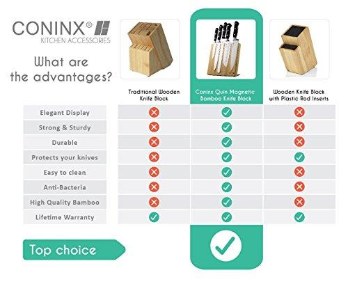 Coninx Quin Magnetischer Messerblock Holz - 4