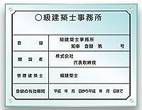 建築士事務所登録票(事務所用)高級アクリルガラス色エッジ加工