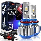 Win Power H11 LED Headlight Bulb Conversion...