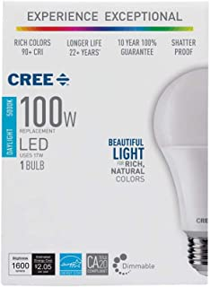 cree led 100w daylight
