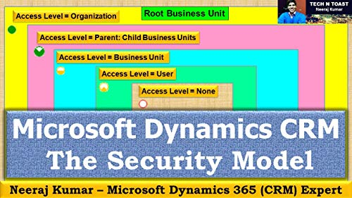 The security model of Microsoft Dynamics CRM (365) (Microsoft Dynamics 365 (CRM) Book 5) (English Edition)