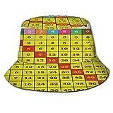 Sombrero de Cubo para Mujer Protección UV Empacable Senderismo al Aire Libre Pesca Caza Viaje Vintage Velero Increíble Plegable al Aire Libre Pesca de ala Ancha Sombrero de Sol para Hombres