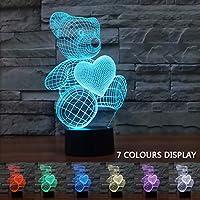 【Design in Stampa 3D】 Quando abbiamo visto per la prima volta la lampada non potevamo credere ai nostri occhi. In realtà era un PANNELLO 2D, ma ha un impatto visivo 3D. Effetti di luce unici stupefacenti illusioni ottiche per la decorazione della cas...