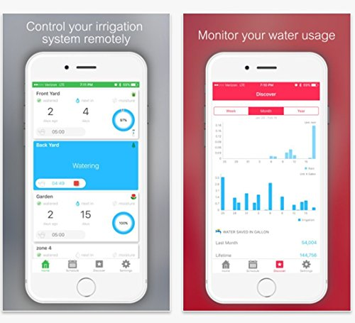 Spice up your garden with a smart irrigation controller 13